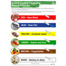 JANGRO COLOUR CODING CHART CHOPPING BOARDS & KNIVES A3